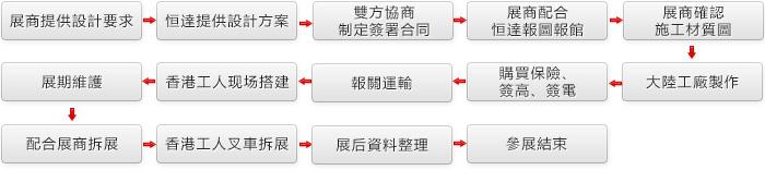 深圳恒达亚搏体育官方网站设计有限公司 亚搏体育官方网站设计 亚搏体育官方网站搭建